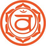 chakra-swadhisthana